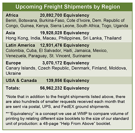 p4b-UpcomingFreightShips
