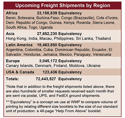 p4c-UpcomingShipments
